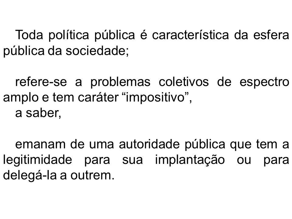 Toda política pública é característica da esfera pública da sociedade; refere-se a problemas coletivos de espectro amplo e tem caráter impositivo, a s