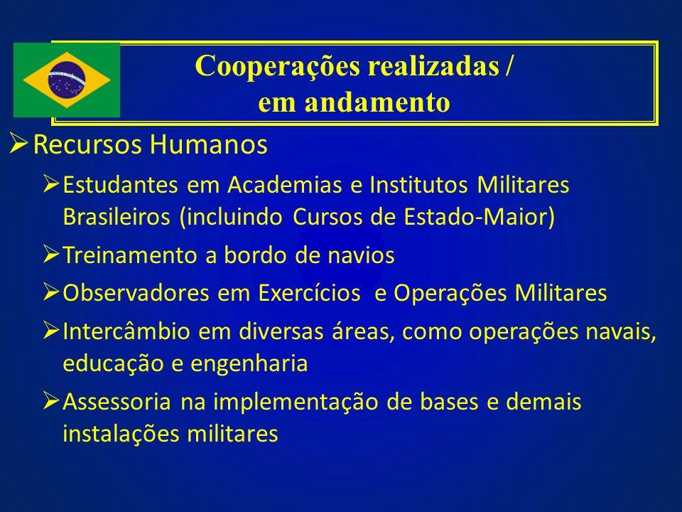 Recursos Humanos Estudantes em Academias e Institutos Militares Brasileiros (incluindo Cursos de Estado-Maior) Treinamento a bordo de navios Observado