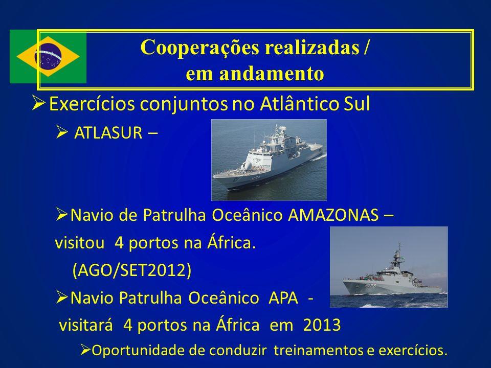 Exercícios conjuntos no Atlântico Sul ATLASUR – Navio de Patrulha Oceânico AMAZONAS – visitou 4 portos na África. (AGO/SET2012) Navio Patrulha Oceânic