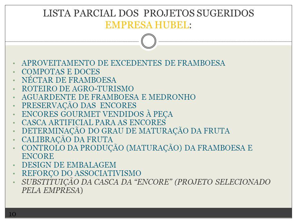 LISTA PARCIAL DOS PROJETOS SUGERIDOS EMPRESA HUBEL: APROVEITAMENTO DE EXCEDENTES DE FRAMBOESA COMPOTAS E DOCES NÉCTAR DE FRAMBOESA ROTEIRO DE AGRO-TURISMO AGUARDENTE DE FRAMBOESA E MEDRONHO PRESERVAÇÃO DAS ENCORES ENCORES GOURMET VENDIDOS À PEÇA CASCA ARTIFICIAL PARA AS ENCORES DETERMINAÇÃO DO GRAU DE MATURAÇÃO DA FRUTA CALIBRAÇÃO DA FRUTA CONTROLO DA PRODUÇÃO (MATURAÇÃO) DA FRAMBOESA E ENCORE DESIGN DE EMBALAGEM REFORÇO DO ASSOCIATIVISMO SUBSTITUIÇÃO DA CASCA DA ENCORE (PROJETO SELECIONADO PELA EMPRESA) 10