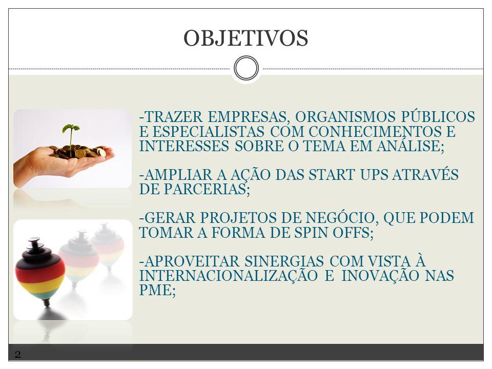 -TRAZER EMPRESAS, ORGANISMOS PÚBLICOS E ESPECIALISTAS COM CONHECIMENTOS E INTERESSES SOBRE O TEMA EM ANÁLISE; -AMPLIAR A AÇÃO DAS START UPS ATRAVÉS DE PARCERIAS; -GERAR PROJETOS DE NEGÓCIO, QUE PODEM TOMAR A FORMA DE SPIN OFFS; -APROVEITAR SINERGIAS COM VISTA À INTERNACIONALIZAÇÃO E INOVAÇÃO NAS PME; 2 OBJETIVOS