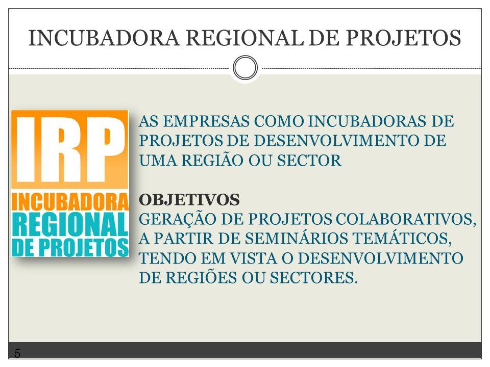 ORGANIZAÇÃO UM PROMOTOR, UM TEMA, DUAS EMPRESAS, ESPECIALISTAS E EMPREENDEDORES (4 HORAS).