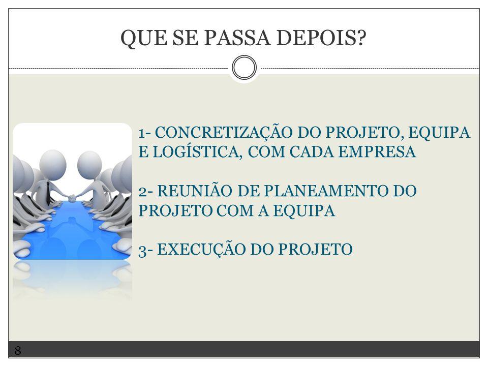 1- CONCRETIZAÇÃO DO PROJETO, EQUIPA E LOGÍSTICA, COM CADA EMPRESA 2- REUNIÃO DE PLANEAMENTO DO PROJETO COM A EQUIPA 3- EXECUÇÃO DO PROJETO 8 QUE SE PASSA DEPOIS?