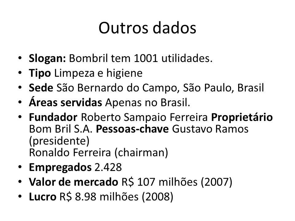 Outros dados Slogan: Bombril tem 1001 utilidades. Tipo Limpeza e higiene Sede São Bernardo do Campo, São Paulo, Brasil Áreas servidas Apenas no Brasil