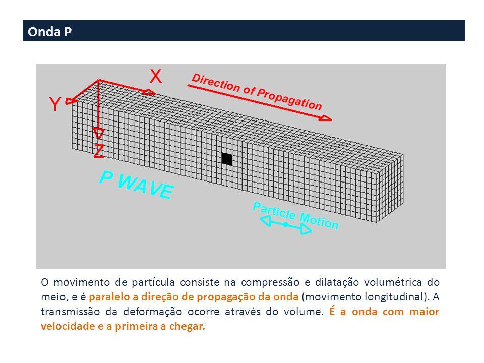 Onda P O movimento de partícula consiste na compressão e dilatação volumétrica do meio, e é paralelo a direção de propagação da onda (movimento longit