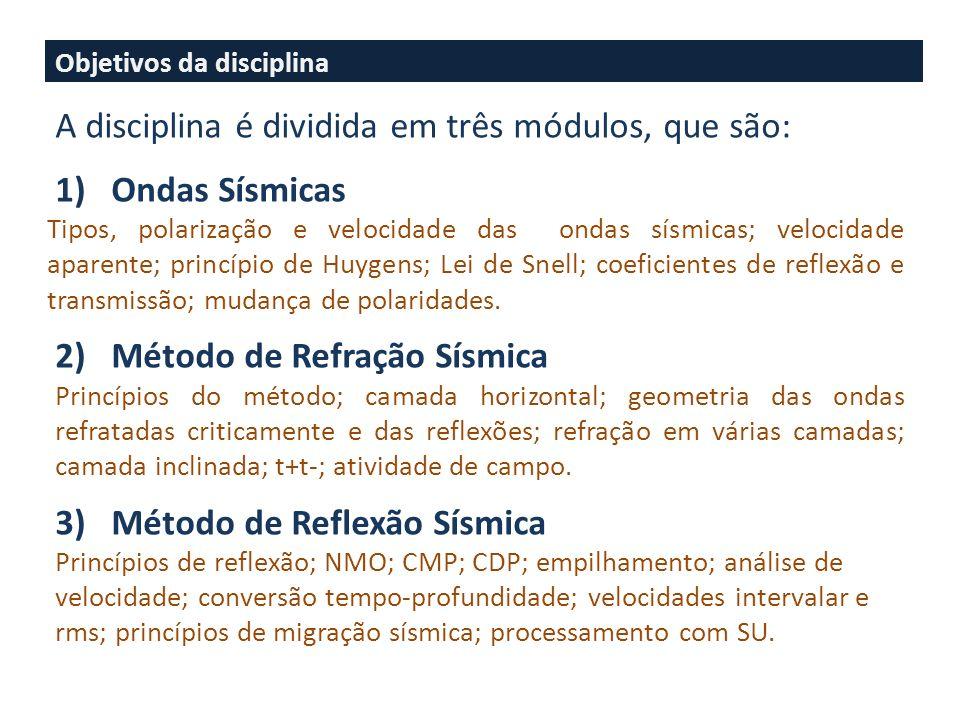 Objetivos da disciplina A disciplina é dividida em três módulos, que são: 1) Ondas Sísmicas Tipos, polarização e velocidade das ondas sísmicas; veloci