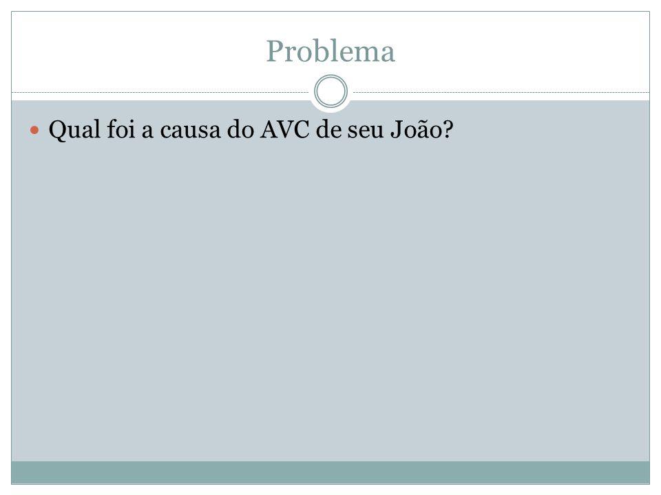 Hipóteses - Será que o cardápio de seu João é o responsável pelo AVC e de sua obesidade.