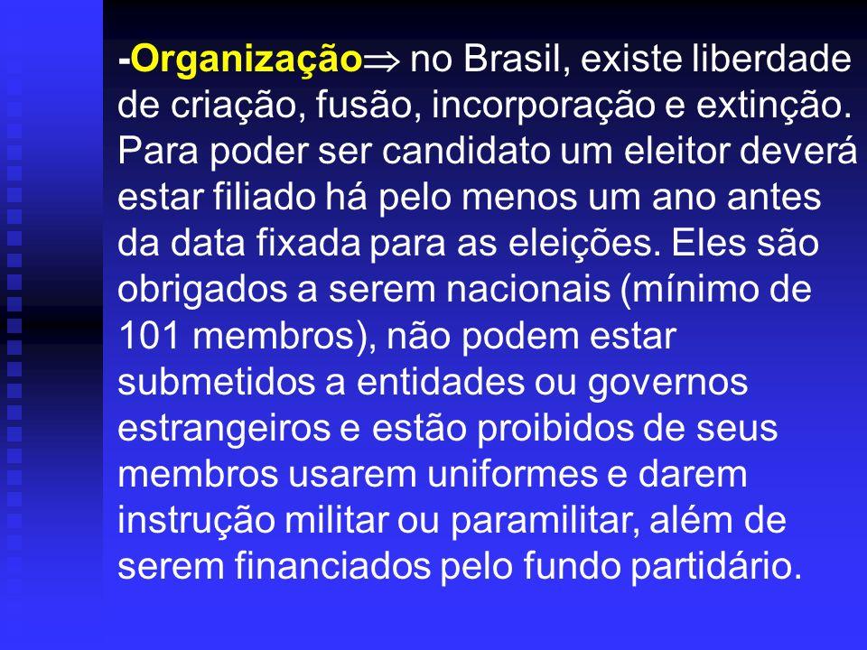 -Organização no Brasil, existe liberdade de criação, fusão, incorporação e extinção. Para poder ser candidato um eleitor deverá estar filiado há pelo