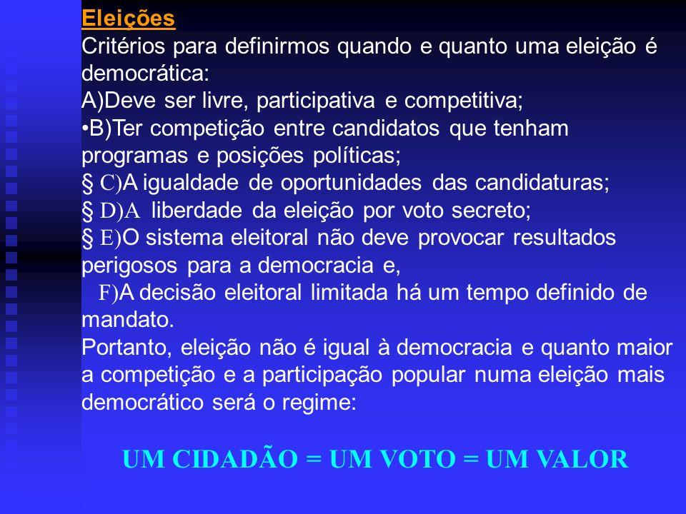 Eleições Critérios para definirmos quando e quanto uma eleição é democrática: A)Deve ser livre, participativa e competitiva; B)Ter competição entre ca