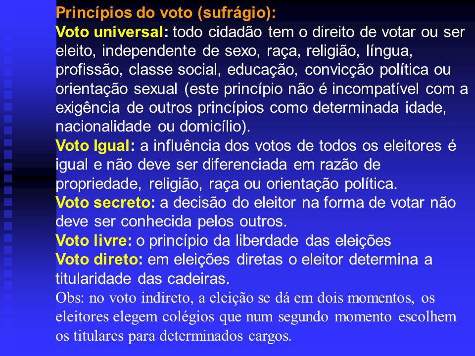 Princípios do voto (sufrágio): Voto universal: todo cidadão tem o direito de votar ou ser eleito, independente de sexo, raça, religião, língua, profis