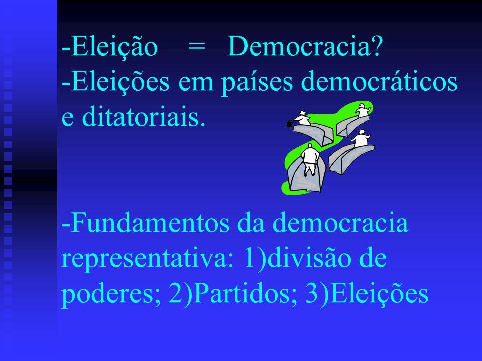 -Eleição = Democracia? -Eleições em países democráticos e ditatoriais. -Fundamentos da democracia representativa: 1)divisão de poderes; 2)Partidos; 3)