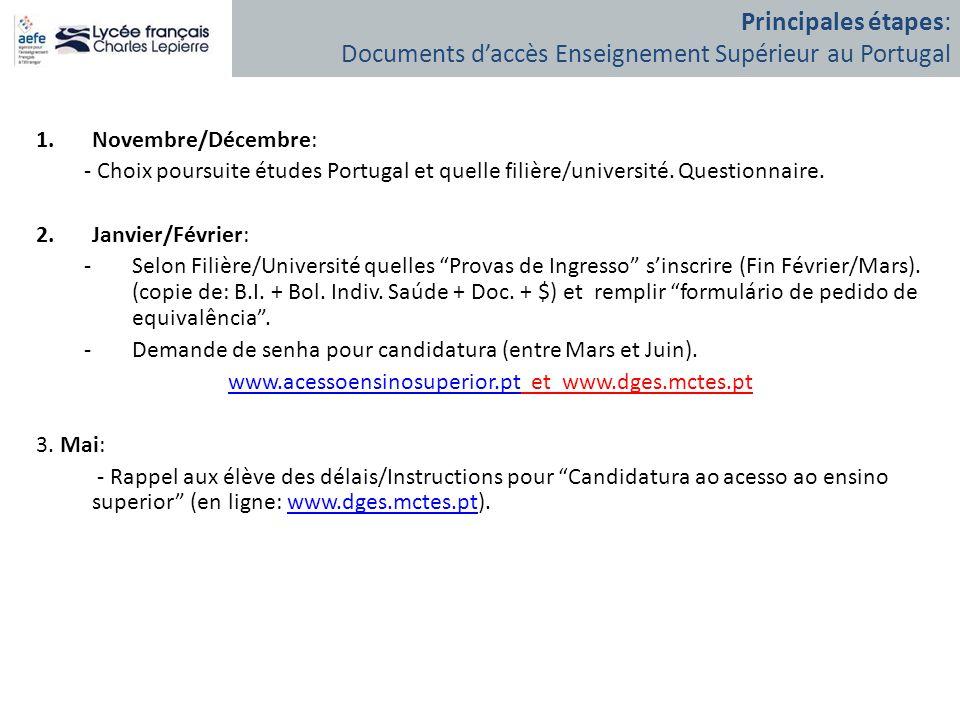 1.Novembre/Décembre: - Choix poursuite études Portugal et quelle filière/université. Questionnaire. 2.Janvier/Février: -Selon Filière/Université quell