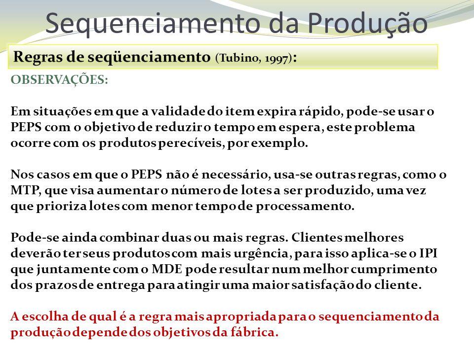 Sequenciamento da Produção Regras de seqüenciamento (Tubino, 1997) : OBSERVAÇÕES: Em situações em que a validade do item expira rápido, pode-se usar o