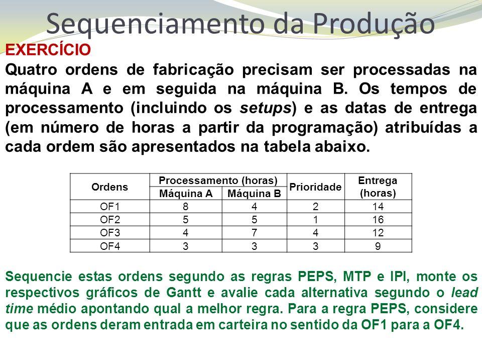 Sequenciamento da Produção EXERCÍCIO Quatro ordens de fabricação precisam ser processadas na máquina A e em seguida na máquina B. Os tempos de process