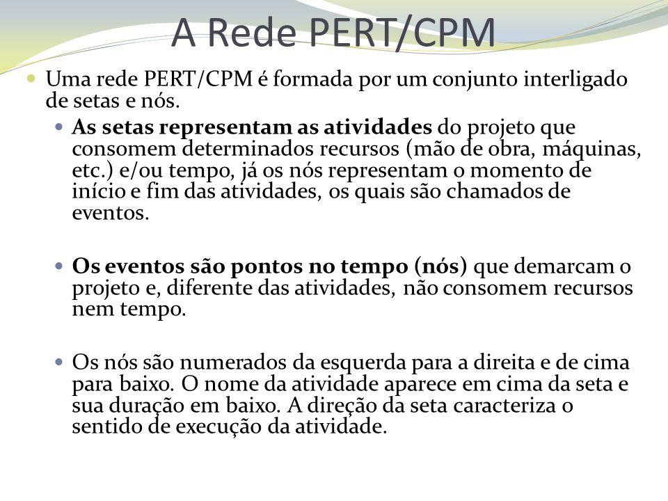 A Rede PERT/CPM Uma rede PERT/CPM é formada por um conjunto interligado de setas e nós. As setas representam as atividades do projeto que consomem det