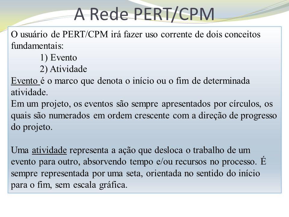 A Rede PERT/CPM O usuário de PERT/CPM irá fazer uso corrente de dois conceitos fundamentais: 1) Evento 2) Atividade Evento é o marco que denota o iníc
