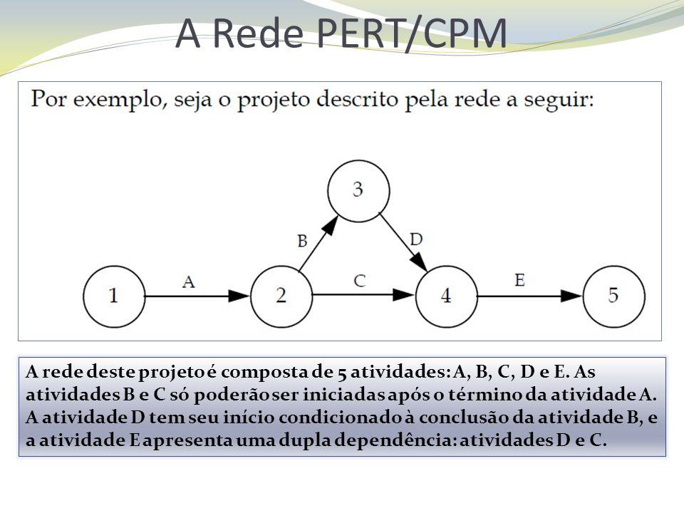 A Rede PERT/CPM A rede deste projeto é composta de 5 atividades: A, B, C, D e E. As atividades B e C só poderão ser iniciadas após o término da ativid