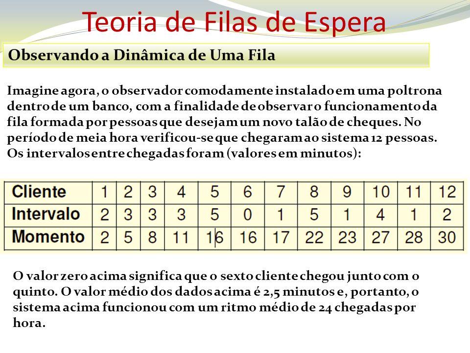 Sequenciamento da Produção Regras de seqüenciamento (Tubino, 1997) : ICR – Índice Crítico: os lotes serão processados de acordo com o menor valor do resultado de: (data de entrega) - (data atual) (tempo de processamento) IFO - Índice de Folga: os lotes serão processados de acordo com o menor valor do resultado de: (menor valor de data de entrega) - (somatório dos tempos de processamento) (número de operações restantes) IFA – Índice de Falta: os lotes serão processados de acordo com o menor valor do resultado de: (quantidade em estoque) (taxa de demanda)