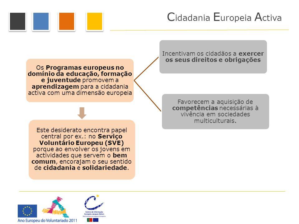 C idadania E uropeia A ctiva Acção Os Programas europeus no domínio da educação, formação e juventude promovem a aprendizagem para a cidadania activa