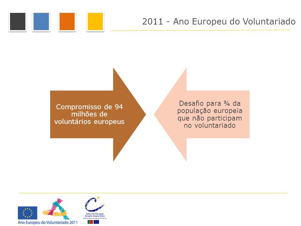2011 - Ano Europeu do Voluntariado Compromisso de 94 milhões de voluntários europeus Desafio para ¾ da população europeia que não participam no volunt