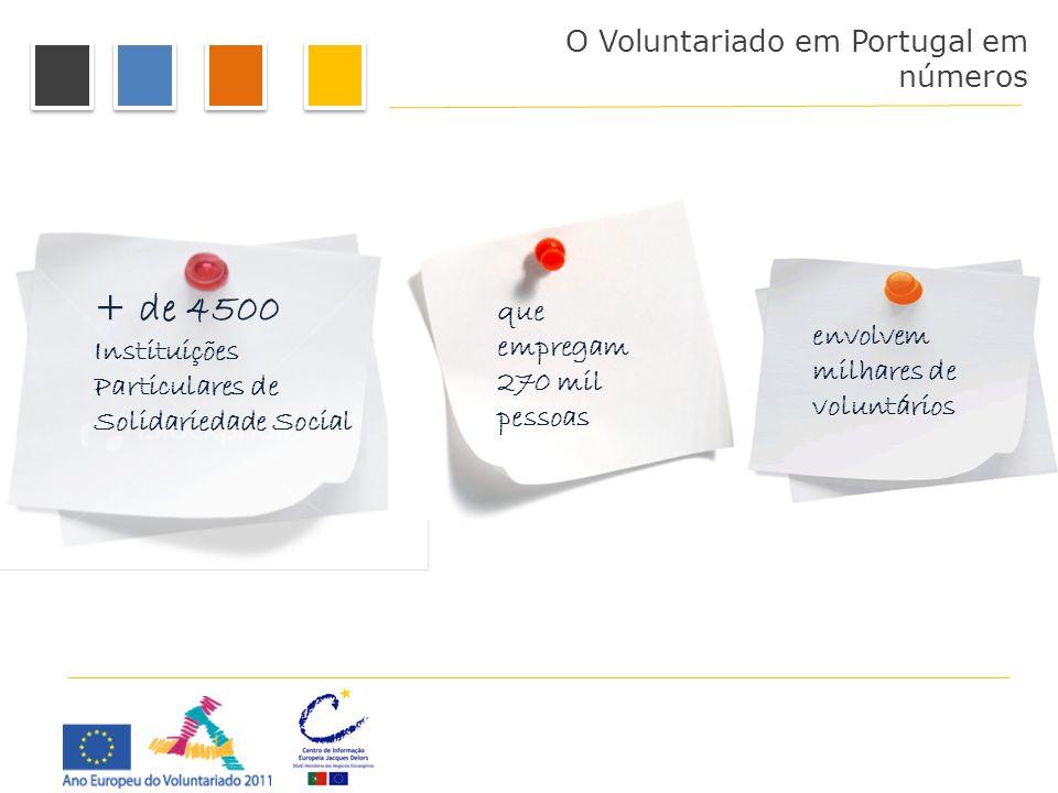+ de 4500 Instituições Particulares de Solidariedade Social que empregam 270 mil pessoas O Voluntariado em Portugal em números envolvem milhares de vo