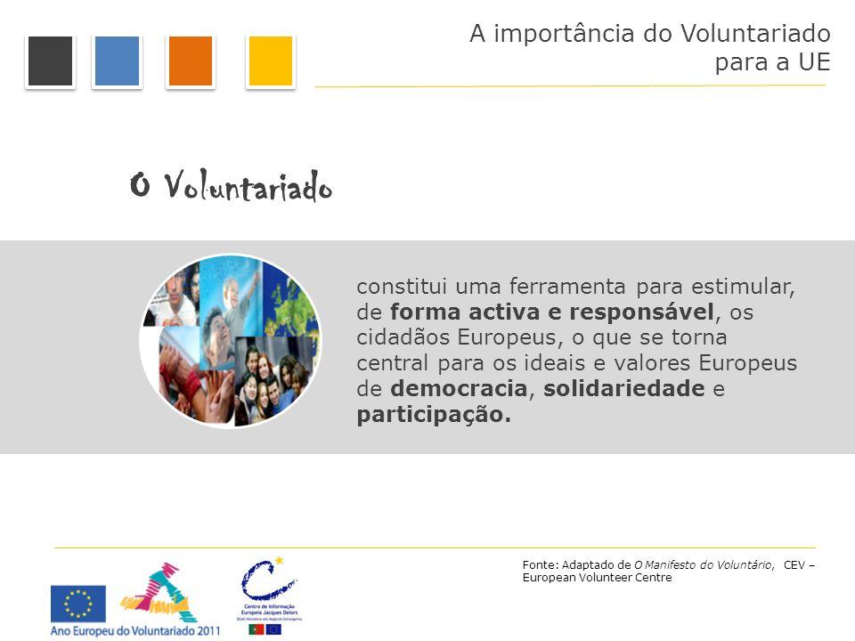 A importância do Voluntariado para a UE O Voluntariado constitui uma ferramenta para estimular, de forma activa e responsável, os cidadãos Europeus, o