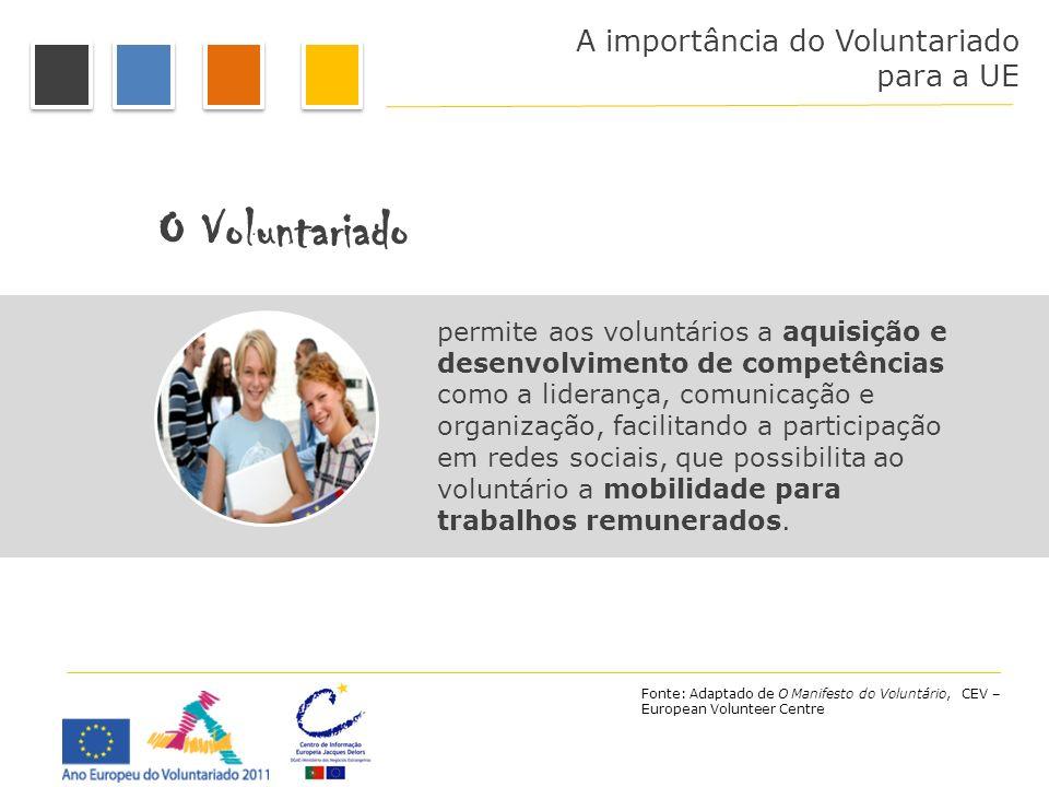 A importância do Voluntariado para a UE O Voluntariado permite aos voluntários a aquisição e desenvolvimento de competências como a liderança, comunic