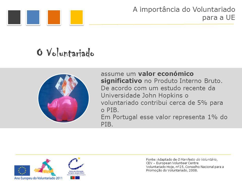 A importância do Voluntariado para a UE O Voluntariado assume um valor económico significativo no Produto Interno Bruto. De acordo com um estudo recen
