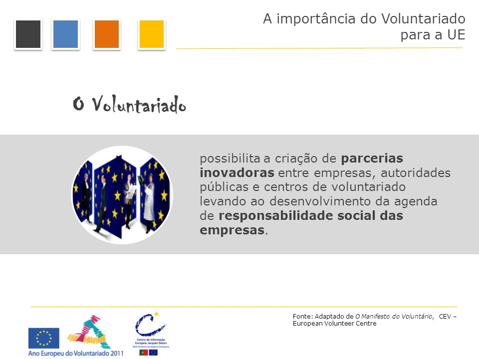 A importância do Voluntariado para a UE O Voluntariado possibilita a criação de parcerias inovadoras entre empresas, autoridades públicas e centros de