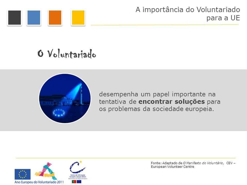 A importância do Voluntariado para a UE O Voluntariado desempenha um papel importante na tentativa de encontrar soluções para os problemas da sociedad