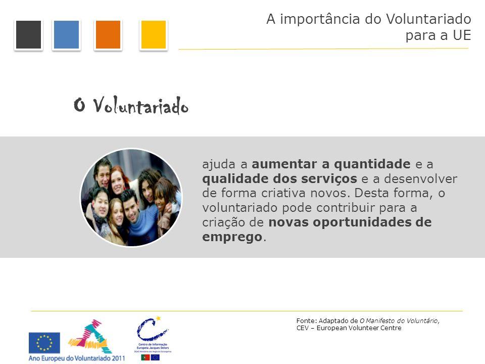 A importância do Voluntariado para a UE O Voluntariado ajuda a aumentar a quantidade e a qualidade dos serviços e a desenvolver de forma criativa novo