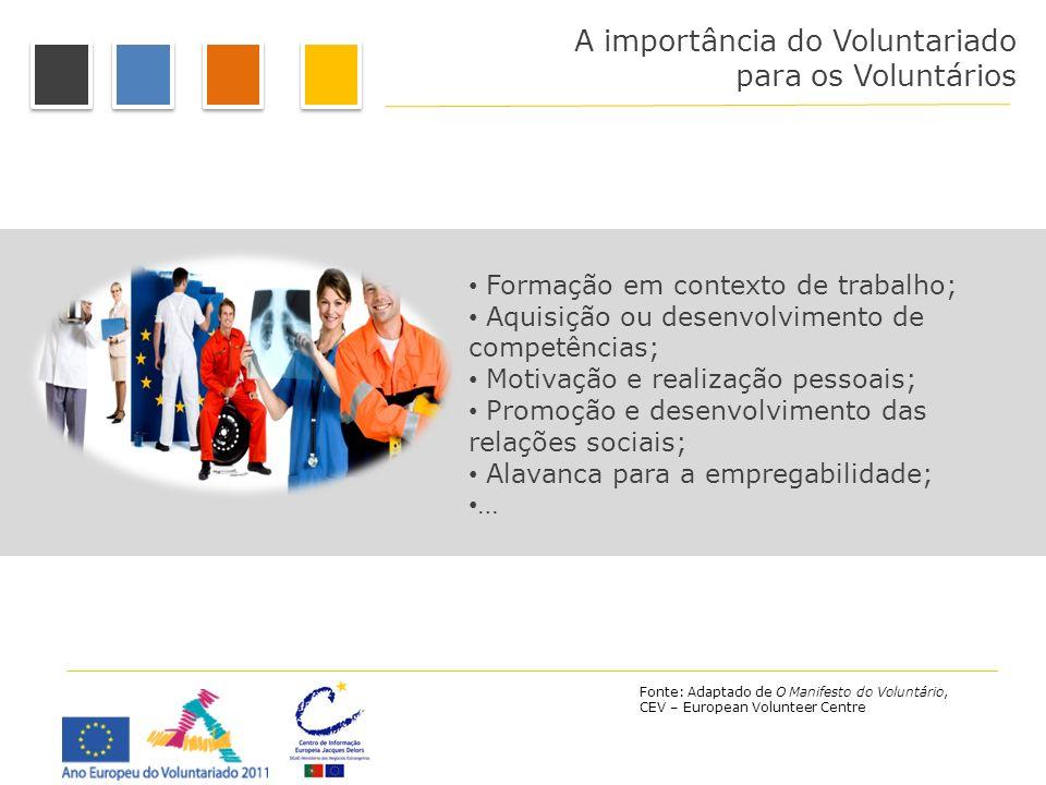 A importância do Voluntariado para os Voluntários Formação em contexto de trabalho; Aquisição ou desenvolvimento de competências; Motivação e realizaç