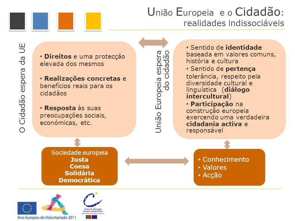 Direitos e uma protecção elevada dos mesmos Realizações concretas e benefícios reais para os cidadãos Resposta às suas preocupações sociais, económica