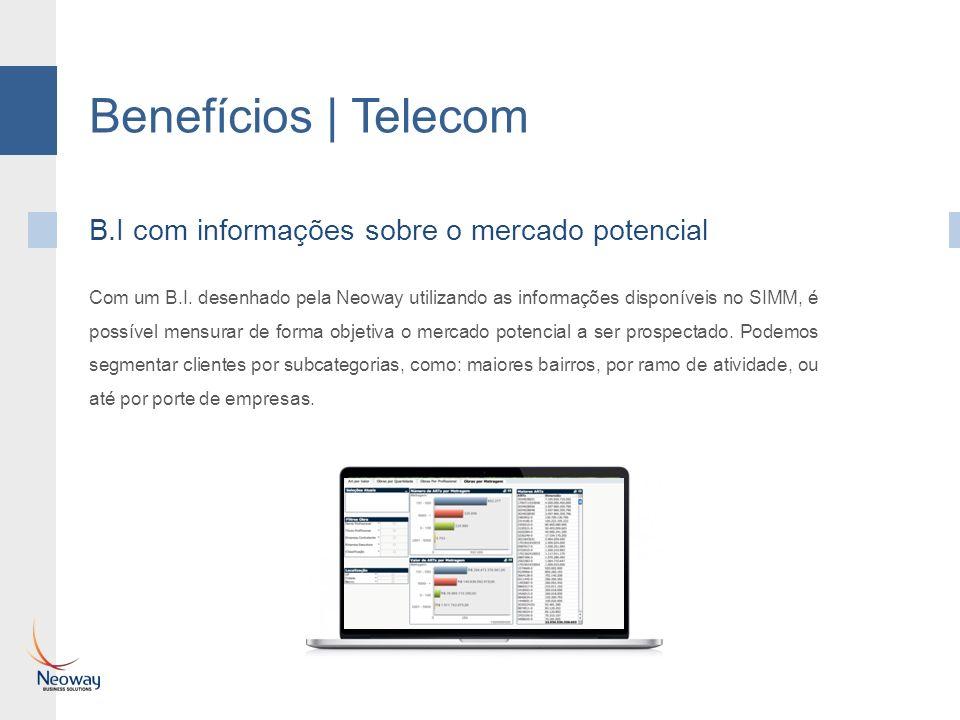 Benefícios | Telecom B.I com informações sobre o mercado potencial Com um B.I. desenhado pela Neoway utilizando as informações disponíveis no SIMM, é
