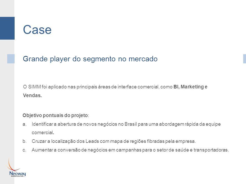 Case Grande player do segmento no mercado Objetivo pontuais do projeto: a.Identificar a abertura de novos negócios no Brasil para uma abordagem rápida