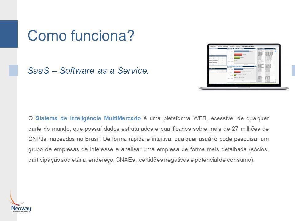 Funcionalidades SaaS – Software as a Service.