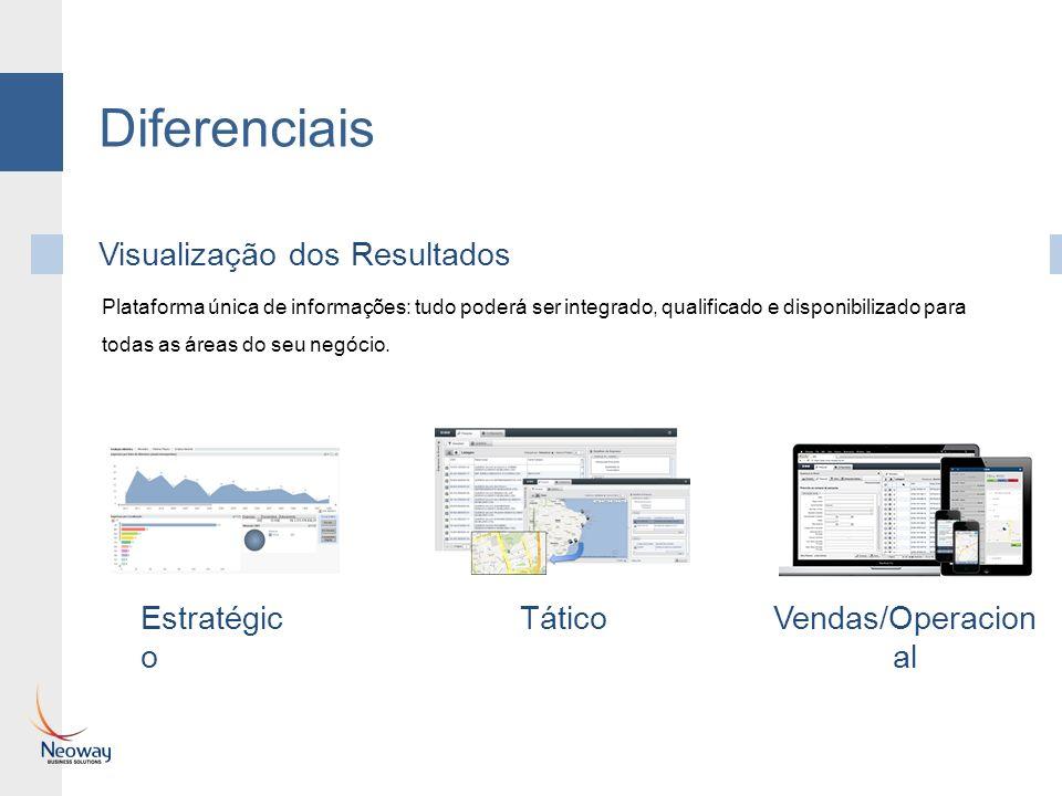 Diferenciais Plataforma única de informações: tudo poderá ser integrado, qualificado e disponibilizado para todas as áreas do seu negócio. Visualizaçã