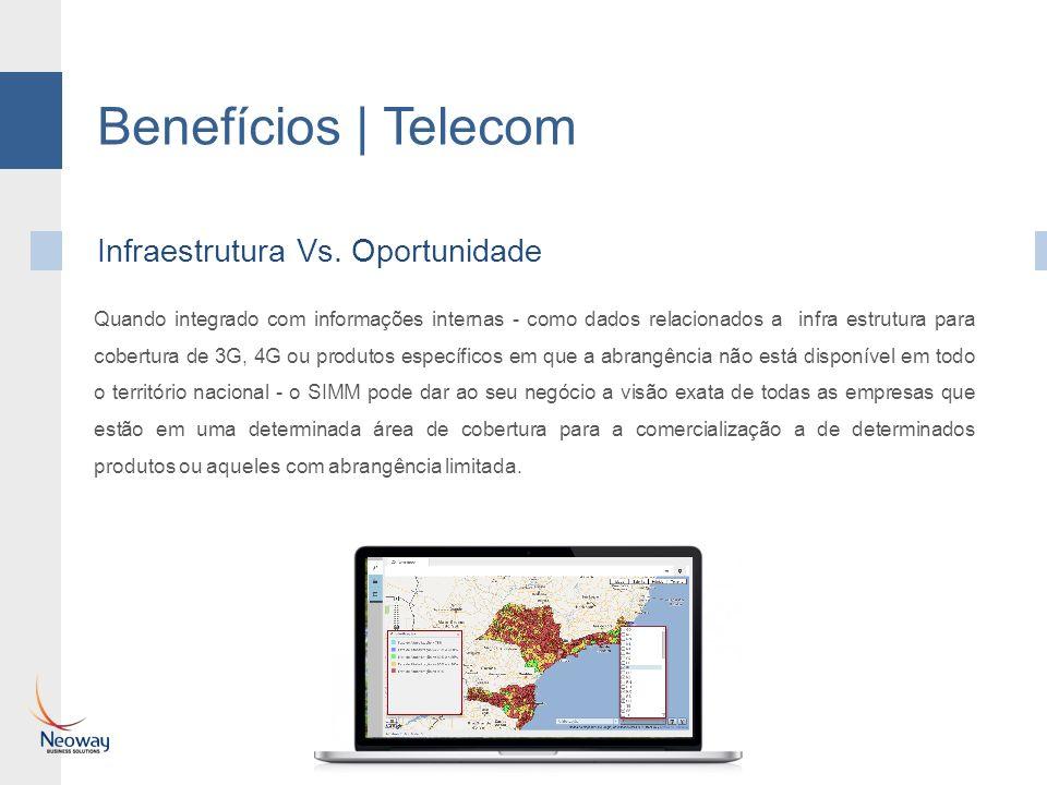 Benefícios | Telecom Infraestrutura Vs. Oportunidade Quando integrado com informações internas - como dados relacionados a infra estrutura para cobert