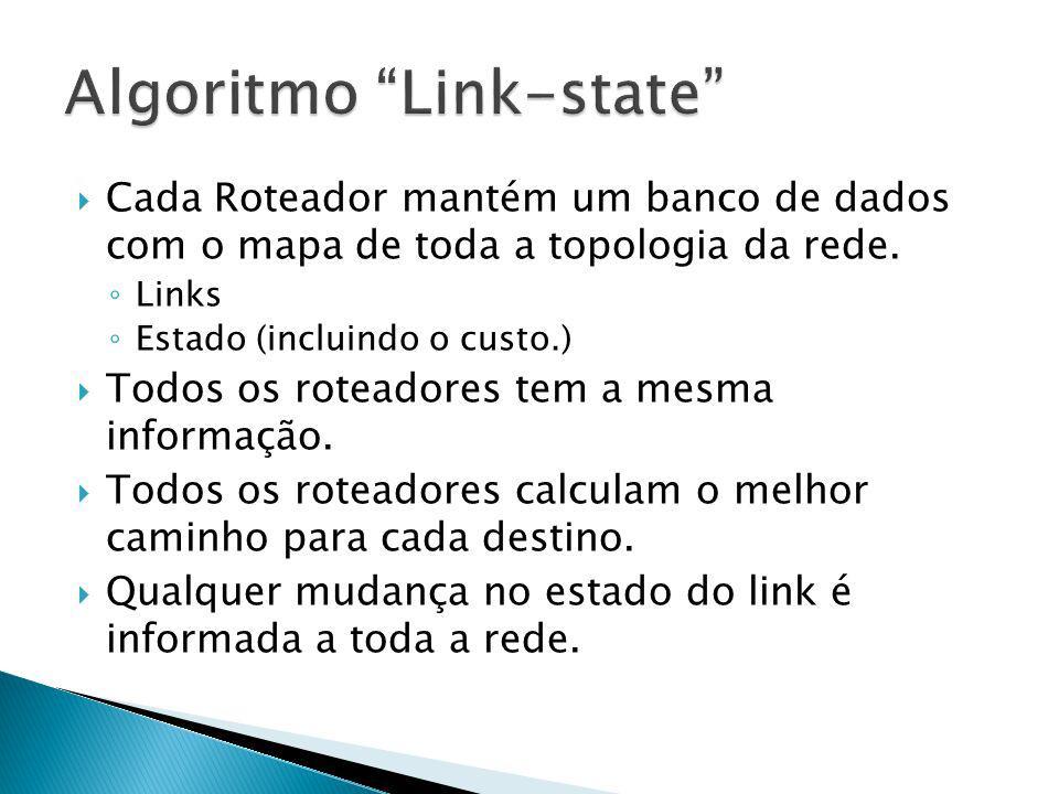 Cada Roteador mantém um banco de dados com o mapa de toda a topologia da rede. Links Estado (incluindo o custo.) Todos os roteadores tem a mesma infor