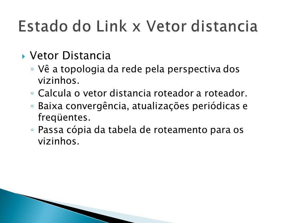 Vetor Distancia Vê a topologia da rede pela perspectiva dos vizinhos. Calcula o vetor distancia roteador a roteador. Baixa convergência, atualizações