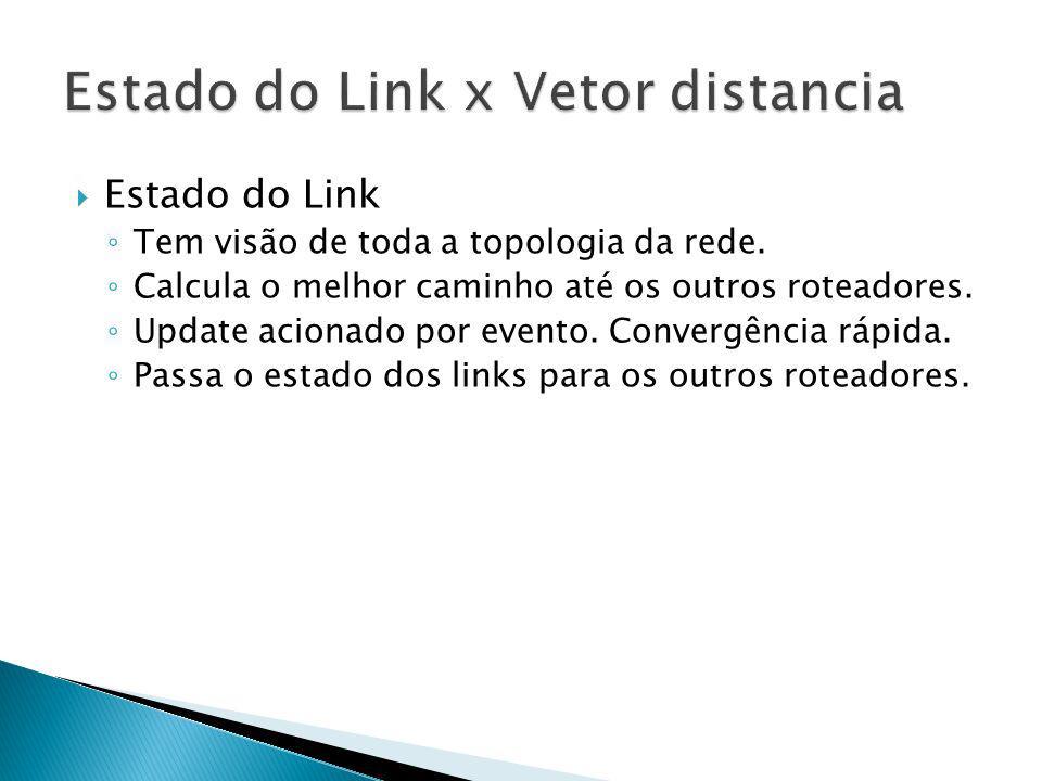 Estado do Link Tem visão de toda a topologia da rede. Calcula o melhor caminho até os outros roteadores. Update acionado por evento. Convergência rápi