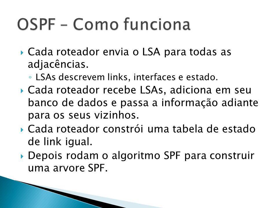 Cada roteador envia o LSA para todas as adjacências. LSAs descrevem links, interfaces e estado. Cada roteador recebe LSAs, adiciona em seu banco de da