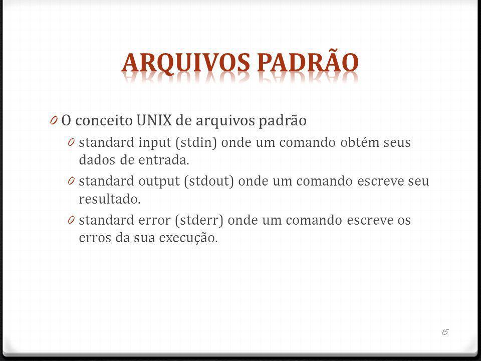 0 O conceito UNIX de arquivos padrão 0 standard input (stdin) onde um comando obtém seus dados de entrada. 0 standard output (stdout) onde um comando
