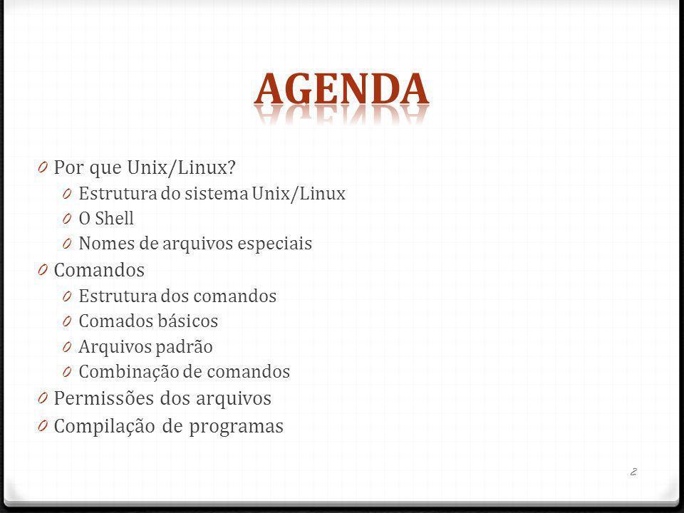 0 Por que Unix/Linux? 0 Estrutura do sistema Unix/Linux 0 O Shell 0 Nomes de arquivos especiais 0 Comandos 0 Estrutura dos comandos 0 Comados básicos