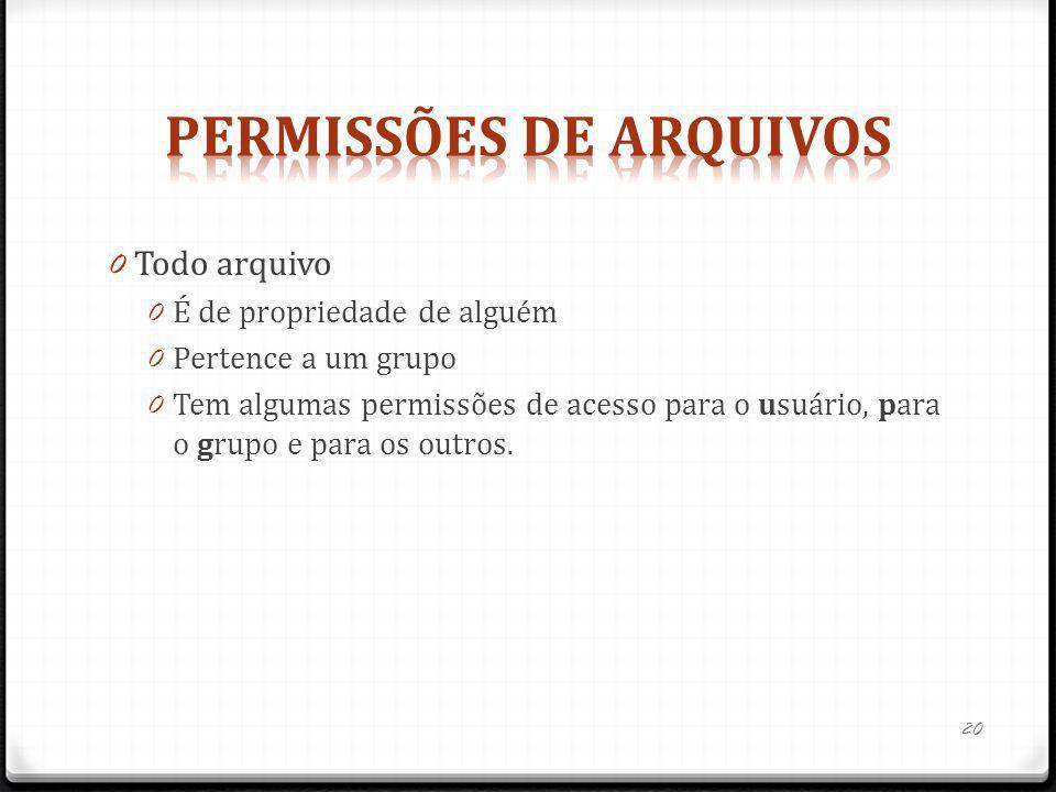 0 Todo arquivo 0 É de propriedade de alguém 0 Pertence a um grupo 0 Tem algumas permissões de acesso para o usuário, para o grupo e para os outros. 20