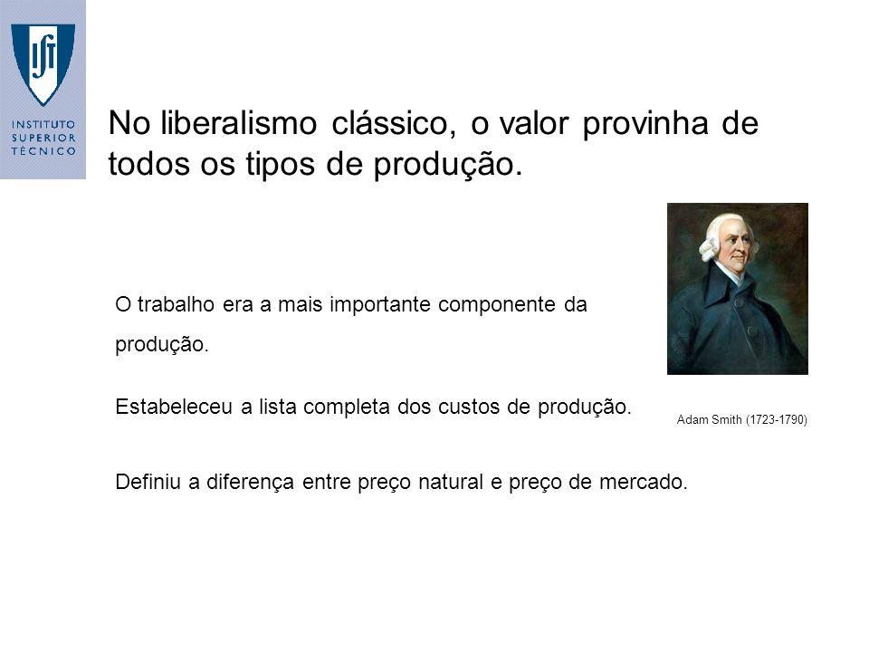 No liberalismo clássico, o valor provinha de todos os tipos de produção. Adam Smith (1723-1790) O trabalho era a mais importante componente da produçã