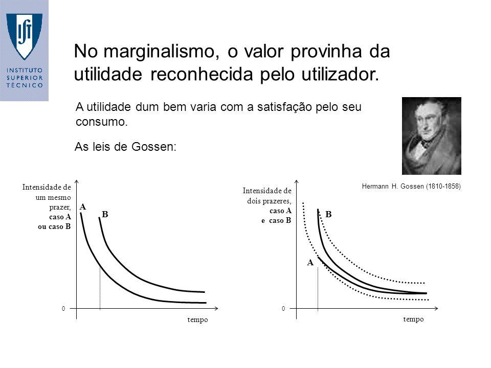No marginalismo, o valor provinha da utilidade reconhecida pelo utilizador. A utilidade dum bem varia com a satisfação pelo seu consumo. tempo 0 A B I