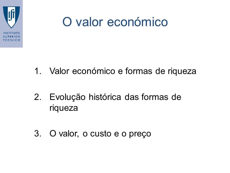 O valor económico 1.Valor económico e formas de riqueza 2.Evolução histórica das formas de riqueza 3.O valor, o custo e o preço