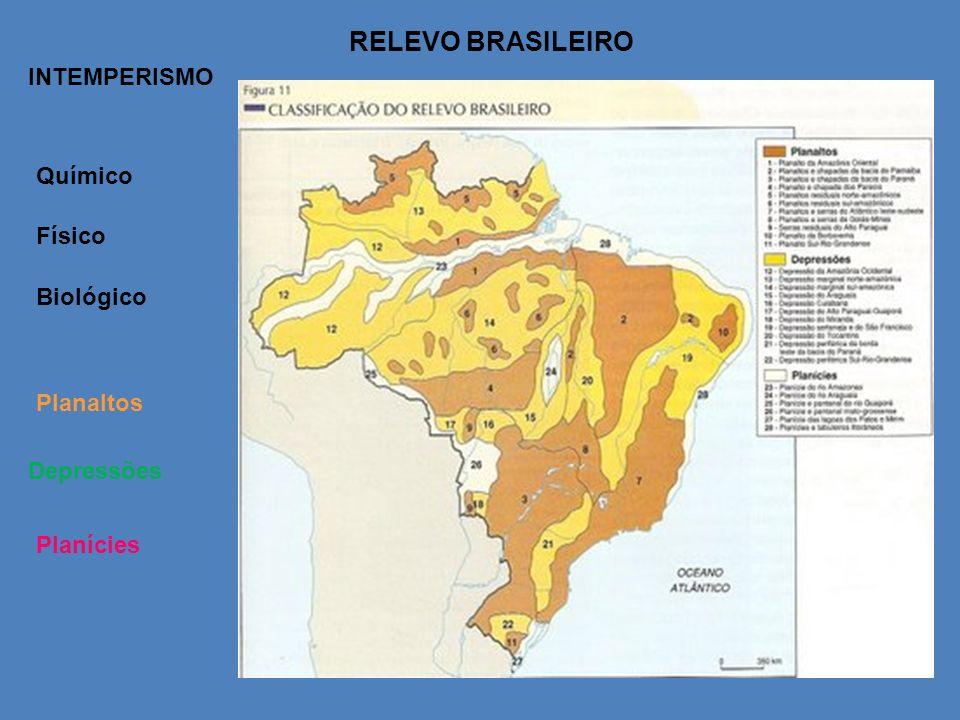 RELEVO BRASILEIRO Planaltos Depressões Planícies INTEMPERISMO Químico Físico Biológico
