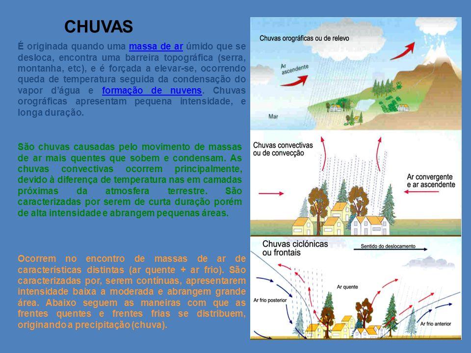 CHUVAS São chuvas causadas pelo movimento de massas de ar mais quentes que sobem e condensam. As chuvas convectivas ocorrem principalmente, devido à d